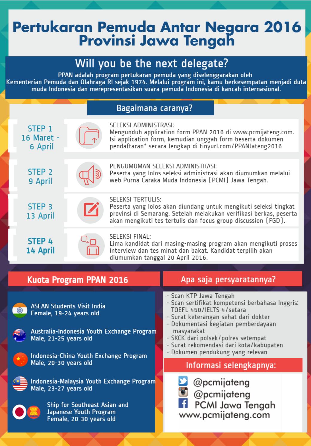 infografis-ppan final